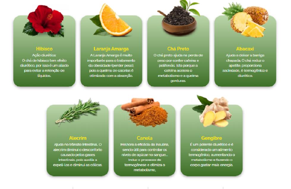 Ingredientes que compõem o liftchá